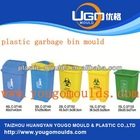 mini trash can mould and 2013 plastic Garbage bin mould in taizhou,zhejiang