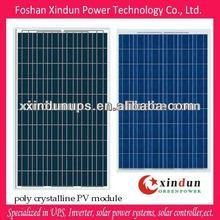 280w poly solar panel monocrystalline best price