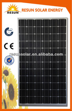 cheap price per watt solar panels mono 185W