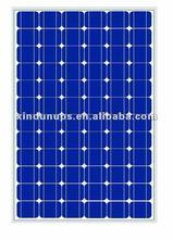 New 260W Solar Panel