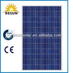 hot sale cheap solar panels china 250 watt poly