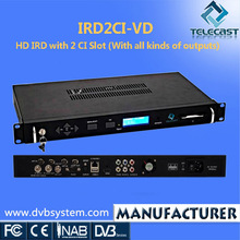HD Digital Satellite Receiver(With All Kinds of Outputs)