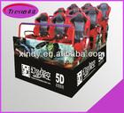 5D/6D/7D dynamic cinema, dynamic theater, 5D cinema system
