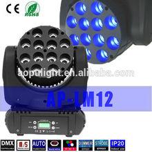 12x12w led 4in1 rgbw cree mini beam led moving head