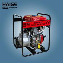 1.5 inch Car Wash High Pressure Water Pump DHP15C/CL(E)
