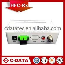 45~1000MHz FTTH CATV Optical Receiver /mini Optical Node