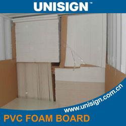 Forex board thai