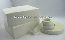 hot melt glue adhesive for medical bandage suitable to medical coating machine