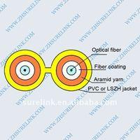 duplex optical fiber cable