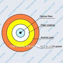 simplex fiber