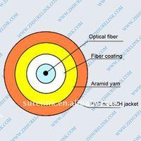 simplex fiber optical