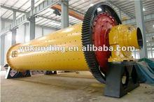 high effient Super-energy ball mills