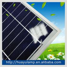 China solar panel 250W