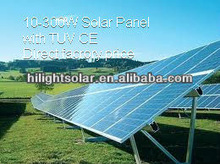 200 watt mono solar panel with TUV CE ISQ