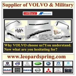 auto parts suspension parts of China