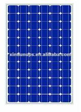 60W price per watt cheap solar panel for India market