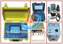 Cable measurement device