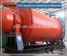 ISO9001-CE China Stone Milling Machine / Milling Equipment