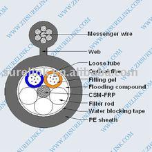 AERIAL optic fiber cable GYFTC8Y