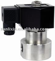 high pressure Gas solenoid valves