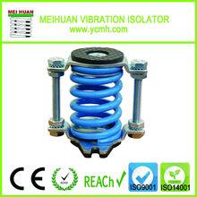 type JYW spring mounting and vibration/balance system/balancing damper