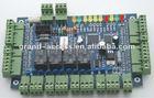 building management system control Shenzhen