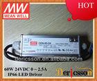 MEAN WELL 60W 24V LED Power Supply UL CE CB CEN-60-24