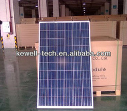 hottest selling 180W poly solar module for sale,cheapest price,in stock