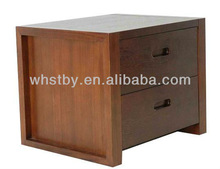 Wanhua formaldehyde free carb p2 eco green MDF for bedside locker