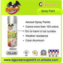PE Waterproof Acrylic Car Paint