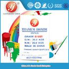 China RutileTitanium Dioxide R996 Manufacturers