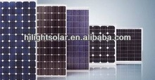 Good quality 150w solar energy panels with silicon wafer solar cell for complete home solar system