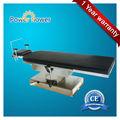 electric operacional oftalmologia tabela