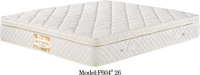 spring+sponge+cotton mattress.emai:yangmin406@126.com