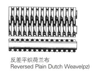 304 stainless steel reversed dutch weave mesh net