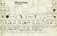 """The Periodic Table 38""""x24"""" inch wall Poster with Tracking Number"""