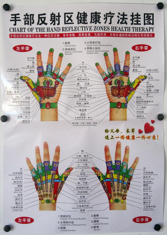 массаж акупунктурных точек
