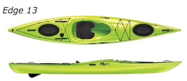 foro ya canoe: