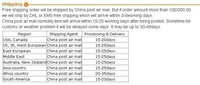 The shipping(China post air mail) and some Chinese tea culture