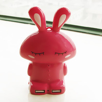 cartoon rabbit mini USB External Backup Battery 18650 power bank  for iPhone iPod iPad mobile phone Universal Battery Charger