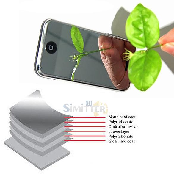 S1M# Free Shipping 2pc LCD Mirror Screen Protector Film Cover for iPhone 3G 3GS(China (Mainland))