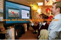 "4 real points 42"" infrared  touch screen overlay / best price with good quality"