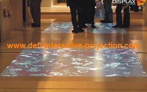 Interactive floor projection system,interactive floor/wall projection