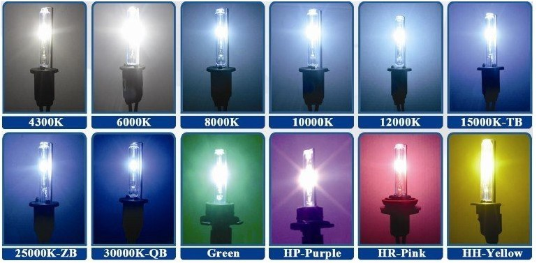 Xenon HID kit H1 H3 H4 H8 H4 H7 AC AUTO CAR lamp 12v 35w color 3000k,4300k,6000k,8000k,10000k,12000k(China (Mainland))