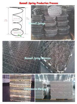 tender bonnell coils mattress spring in foshan hm-010