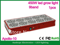 9 Bands full spectrum 450W Apollo-10 LED grow light with excellent performance to promote the growth of plants
