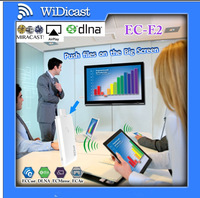 ECCast Multi-Media Share Wireless display Receiver Wi-Fi ECCast/DLNA/Miracast/ECAir support IOS,MAC,ANDROID,WINDOWS Freeshipping