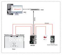 WaterProof MA500 Door Access Control & Time Clock + FR1200 fingerprint reader  FreeShipping!!!