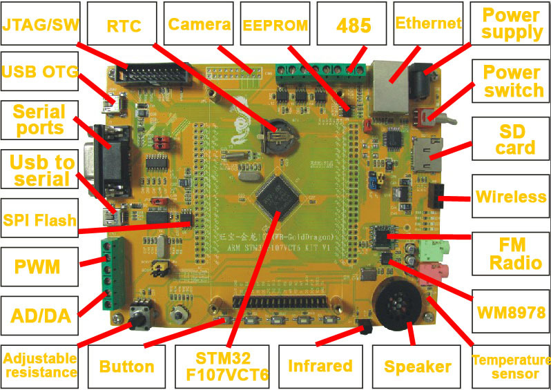 "Development board WB-ARM GoldDragon STM32F107VCT6(development board )+7"" TFT LCD module, USB Host, MP3 Player(China (Mainland))"