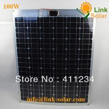 cheap solar panels manufacturer